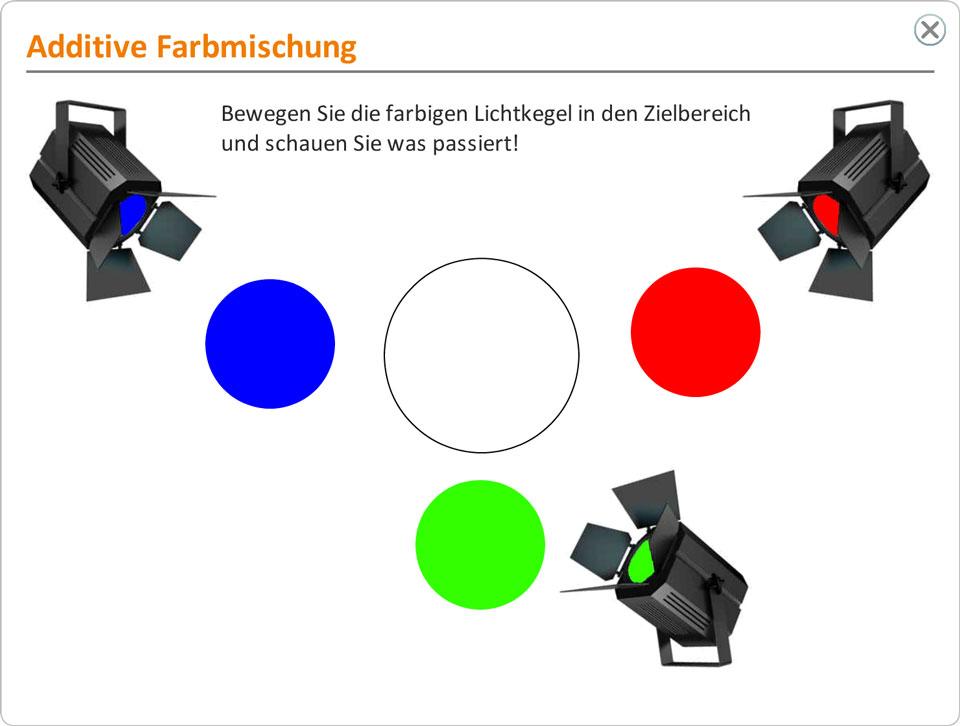 CCDS Projekte - Fachverband Medienproduktion Kursinhalt Additive Farbmischung
